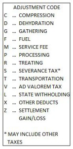 Royalty statement deductions